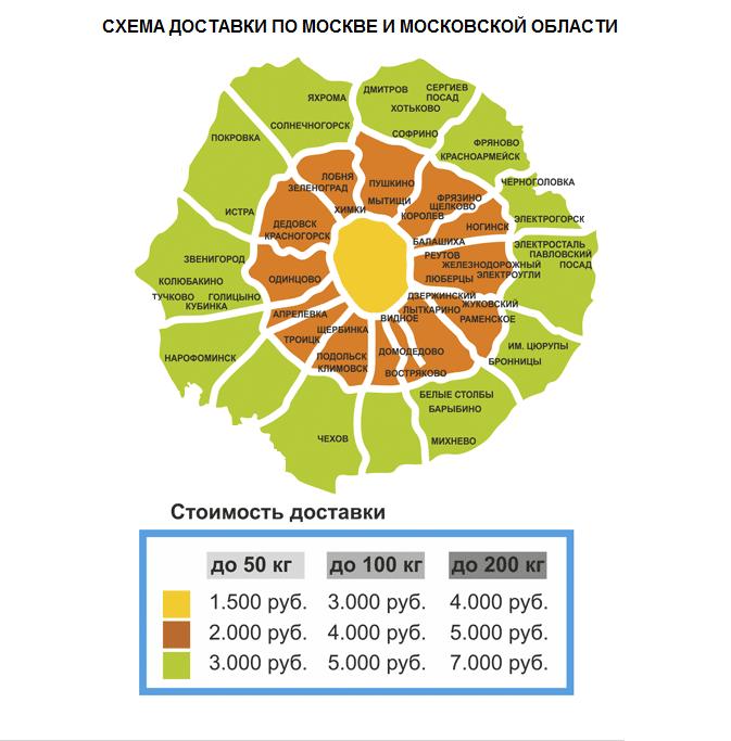 Схема доставки по Москве и МО
